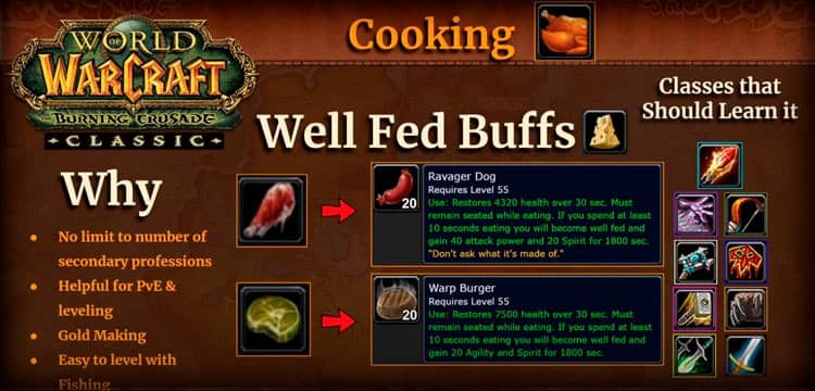 Cooking Profession in TBC Classic