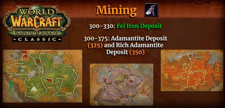 Mining Routes in WoW TBC