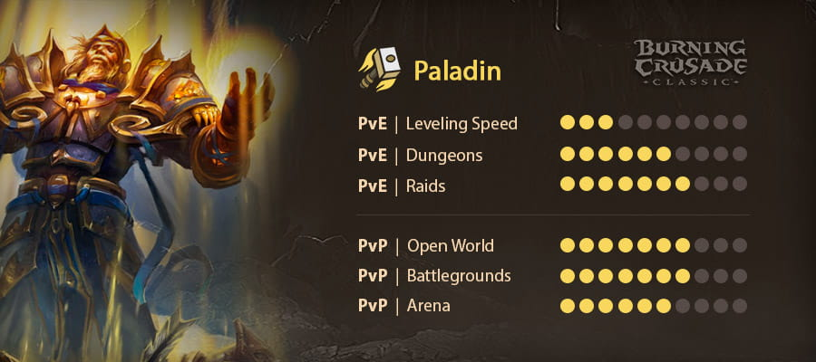 Paladin in WoW TBC Classic