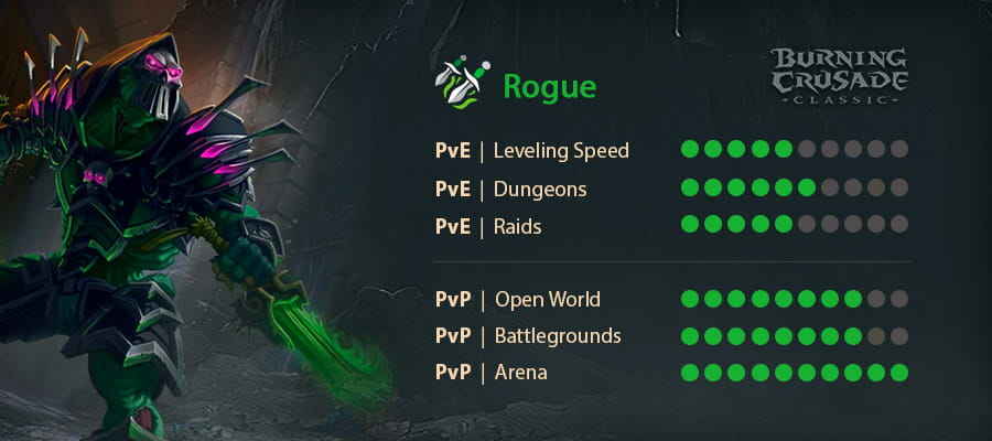 Rogue in WoW TBC Classic